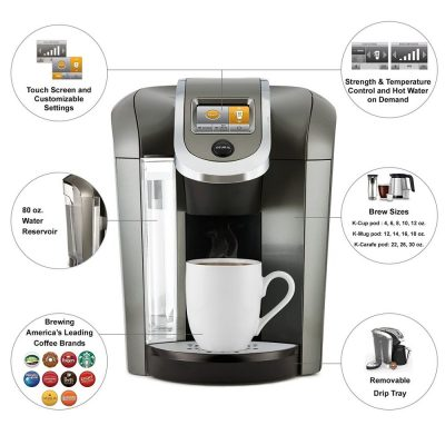 Best Kcup Coffee Brewer Maker for Home